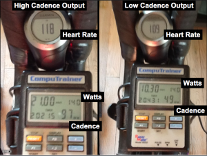 Comparison of dashboard of the trainer at 140 Watts on Computrainer control, at high (left) and low cadence showing higher heart rate at higher cadence.