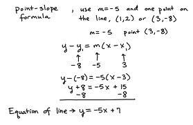 Equation for a line